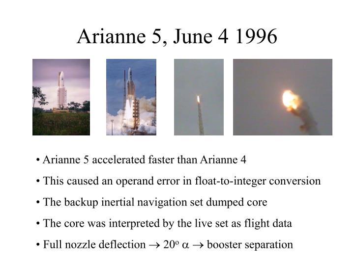 Arianne 5, June 4 1996