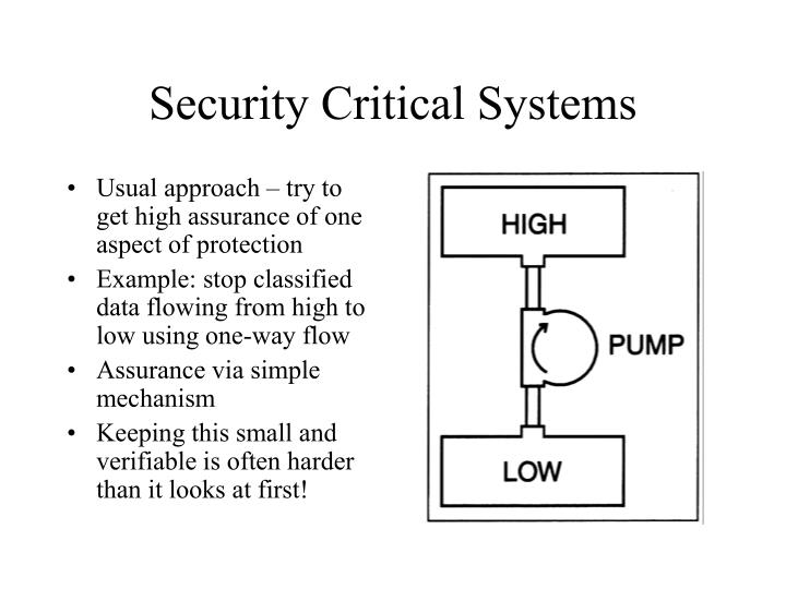 Security Critical Systems