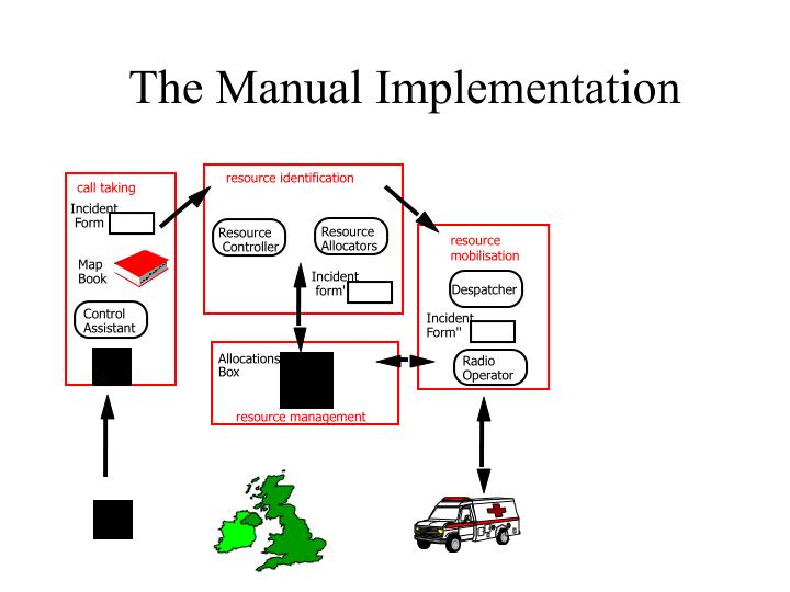 The Manual Implementation