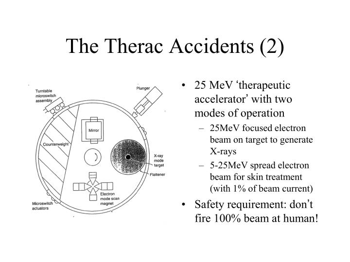 The Therac Accidents (2)
