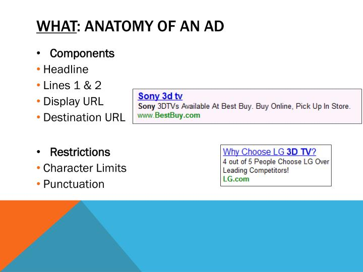 What anatomy of an ad
