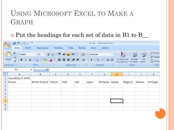 how to make graphs using microsoft How can i draw economic graphs easily on microsoft word i've been using microsoft office for many years what is the best way to make graphs in microsoft.