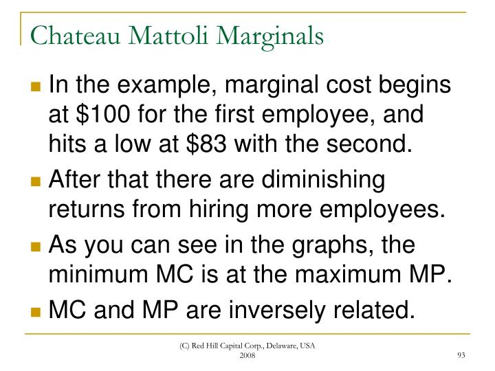 Chateau Mattoli Marginals