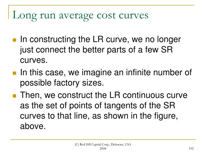 Long run average cost curves