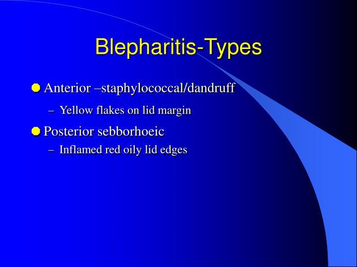 Blepharitis-Types