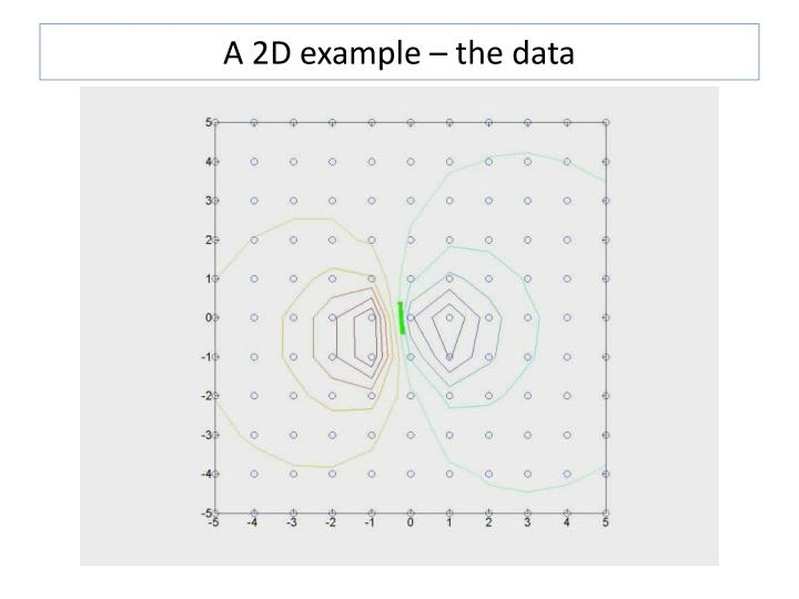 A 2D example – the data