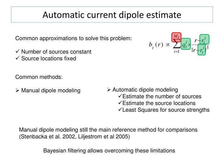 Automatic current dipole estimate