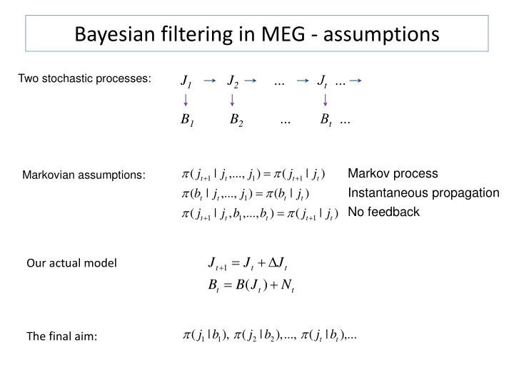 Bayesian filtering in MEG - assumptions