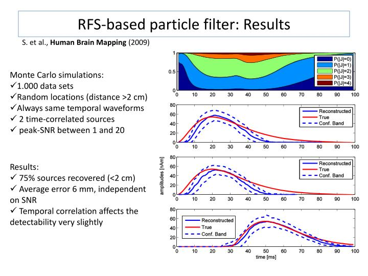 RFS-based particle filter: Results