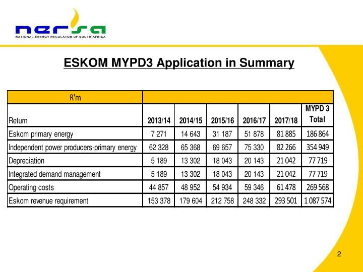 Eskom mypd3 application in summary
