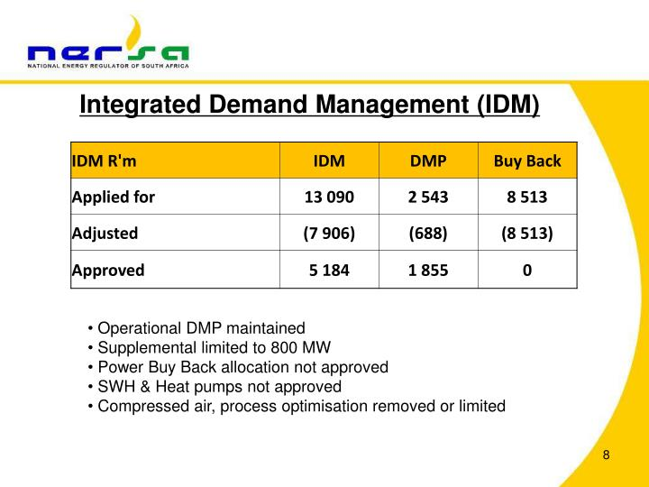 Integrated Demand Management (IDM)