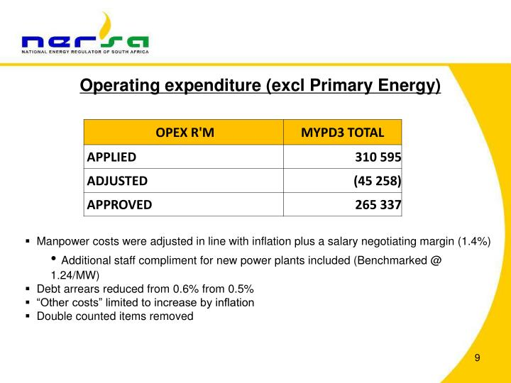 Operating expenditure (excl Primary Energy)