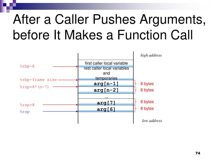 After a Caller Pushes Arguments, before It Makes a Function Call