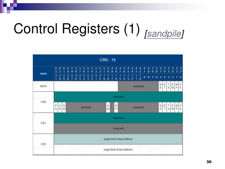 Control Registers (1)