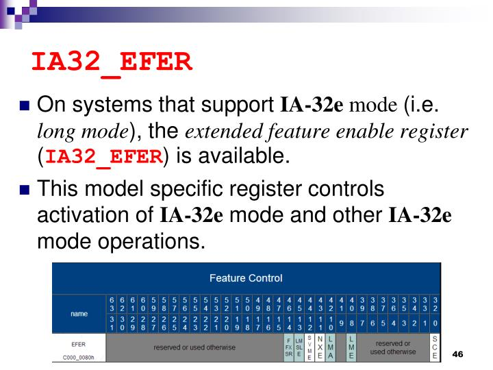 IA32_EFER