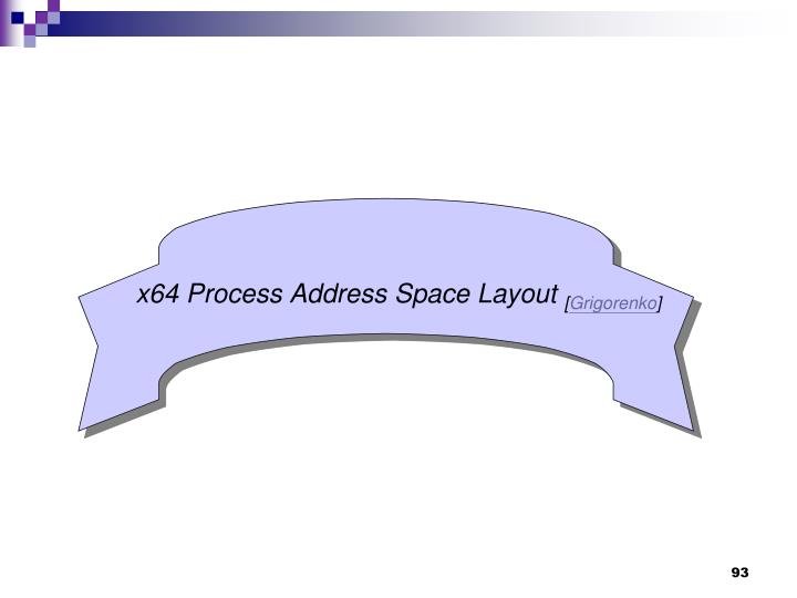 x64 Process Address Space Layout