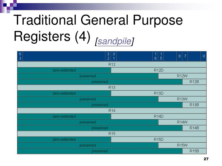 Traditional General Purpose Registers (4)