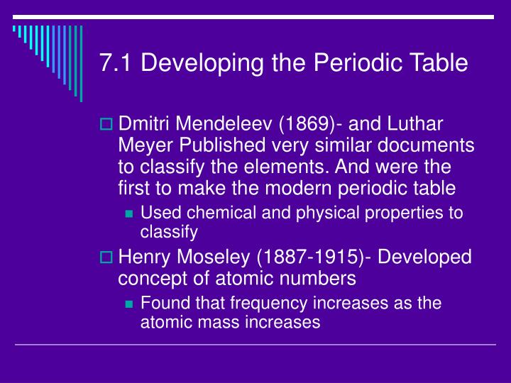 7.1 Developing the Periodic Table