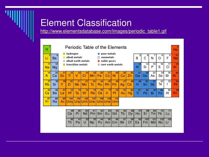 Element Classification