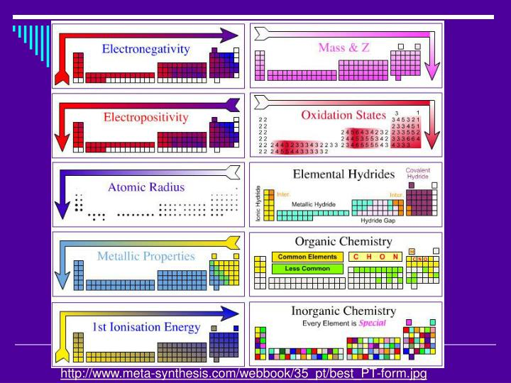 http://www.meta-synthesis.com/webbook/35_pt/best_PT-form.jpg