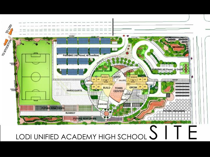 LODI UNIFIED ACADEMY HIGH SCHOOL