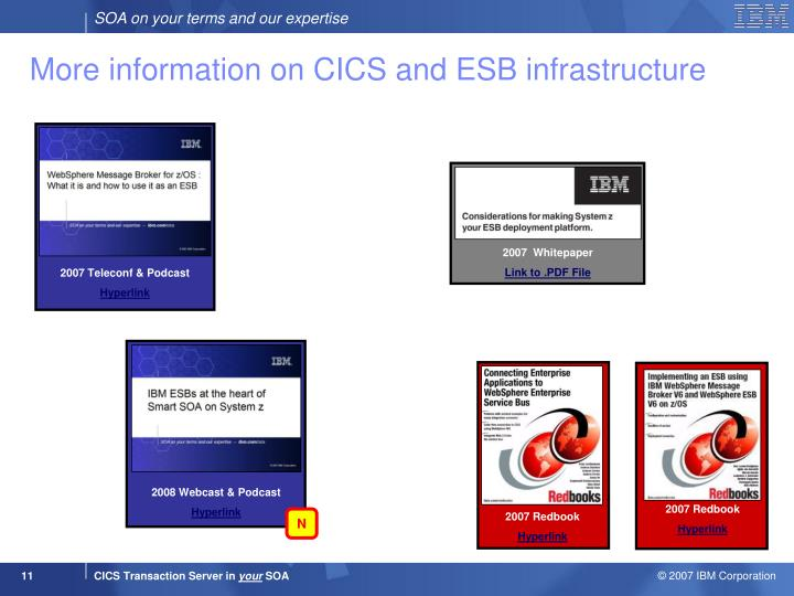 More information on CICS and ESB infrastructure