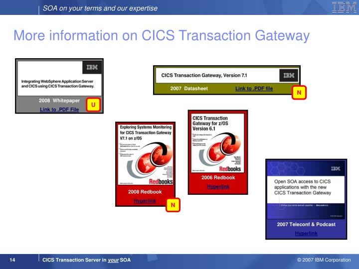 More information on CICS Transaction Gateway