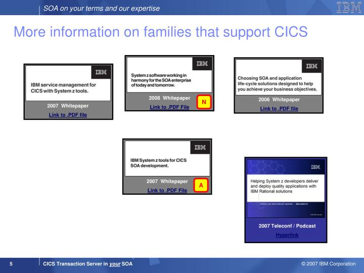 More information on families that support CICS
