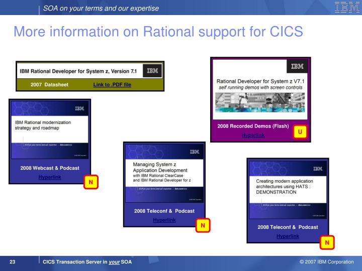 More information on Rational support for CICS