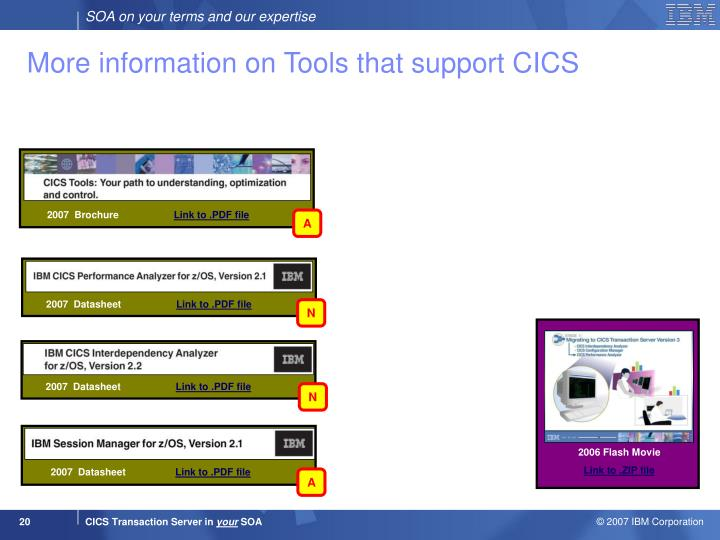 More information on Tools that support CICS