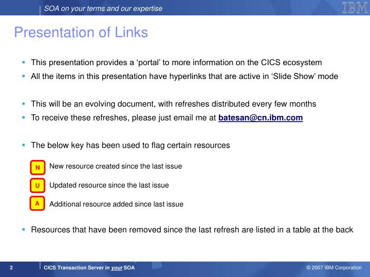 Presentation of links