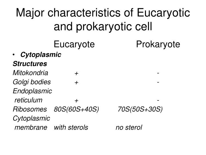Major characteristics of Eucaryotic  and prokaryotic cell