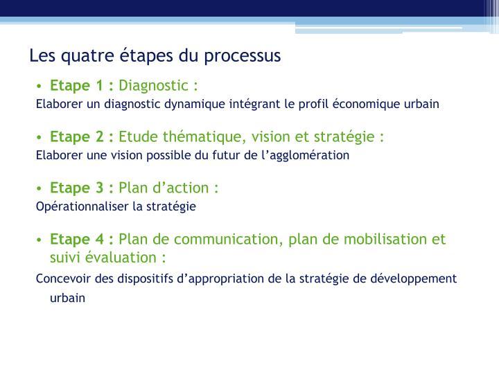 Les quatre étapes du processus