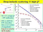 deep inelastic scattering @ high q 2