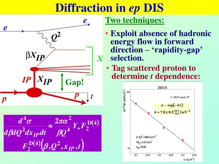 Diffraction in