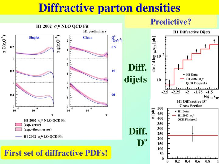 Diffractive parton densities
