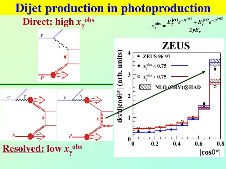 Dijet production in photoproduction