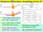 inclusive diffraction transition to low q 2