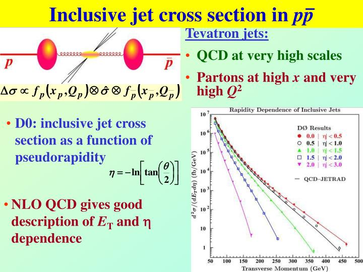 Inclusive jet cross section in