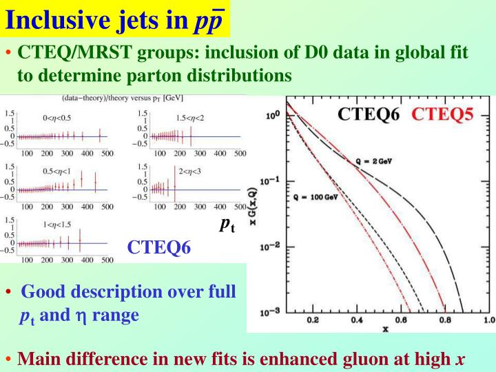 Inclusive jets in