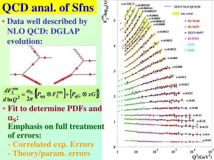 QCD anal. of Sfns