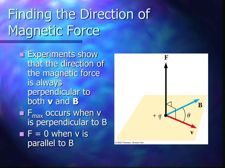 Finding the Direction of Magnetic Force