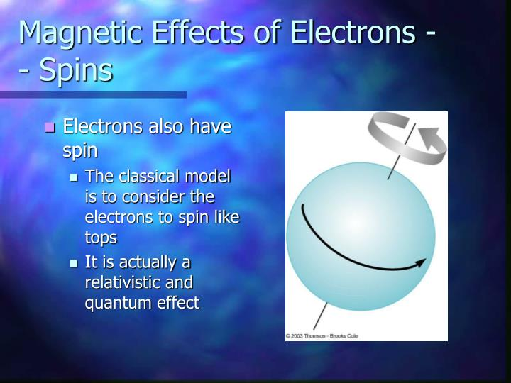 Magnetic Effects of Electrons -- Spins