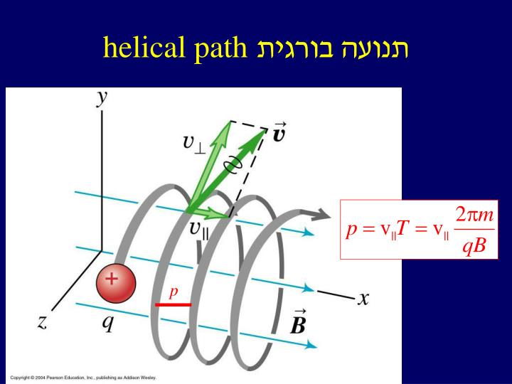 Helical path