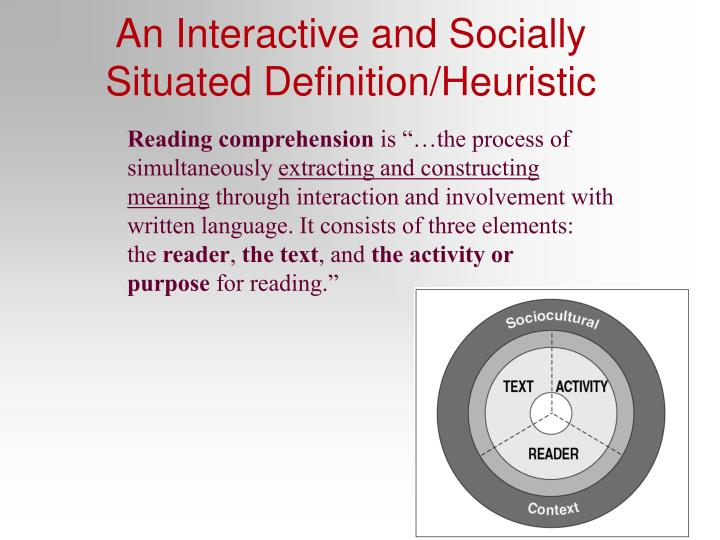An Interactive and Socially Situated Definition/Heuristic