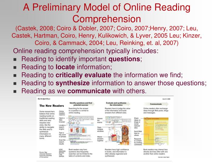 A Preliminary Model of Online Reading Comprehension