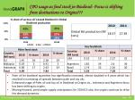 cpo usage as feed stock in biodiesel focus is shifting from destinations to origins