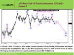 ice brent crude oil futures continuation usd bbl scenario 1