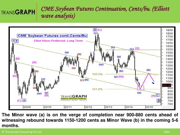 CME Soybean Futures Continuation, Cents/bu. (Elliott wave analysis)