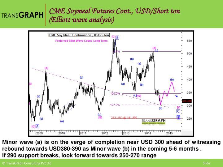 CME Soymeal Futures Cont., USD/Short ton